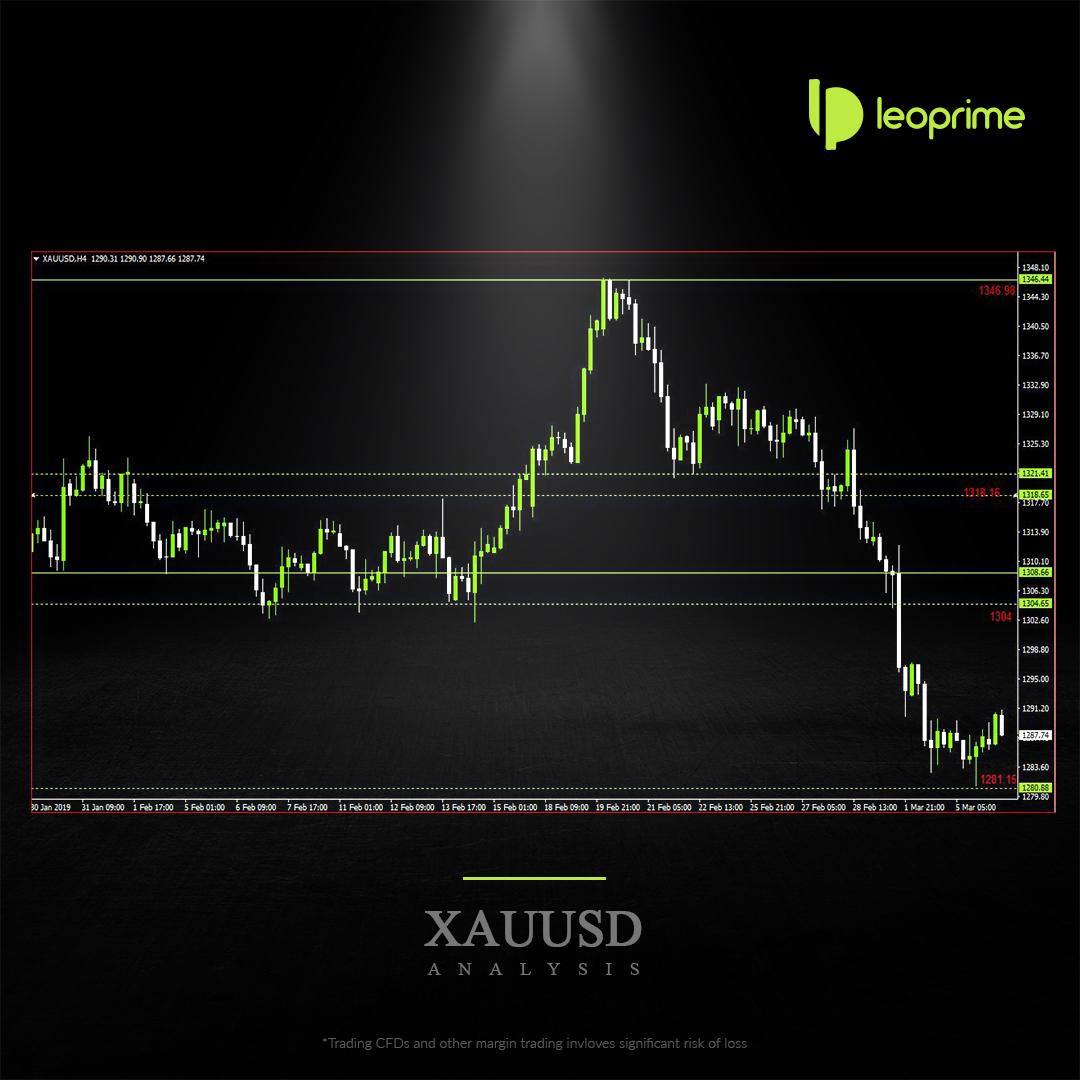 Leoprime forex trading